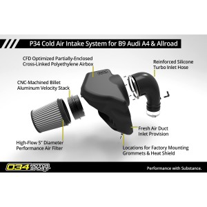 P34 Cold Air Intake, B9 Audi A4/Allroad & A5 2.0 TFSI by 034 Motorsport - 034-108-1012